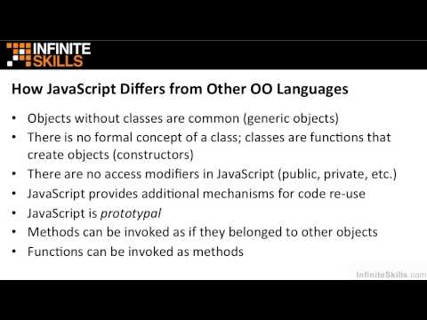 Object-Oriented Programming with JavaScript Tutorial | Object-Oriented Programming in JavaScript