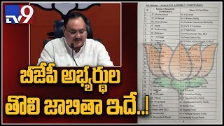 Telangana BJP candidate list released