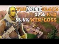 FORTNITE BATTLE ROYALE WITH KALI MUSCLE, RUBES94, AND VELLER (PS4 Pro) Squad Wins MP3