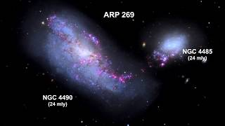 How Far Away Is It - 2017 Review - Gamma Ray Bursts
