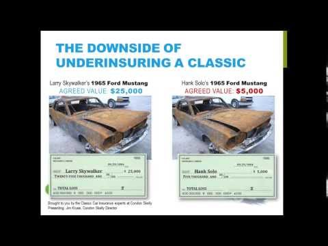 Classic Car Insurance: The Agreed Value Impact