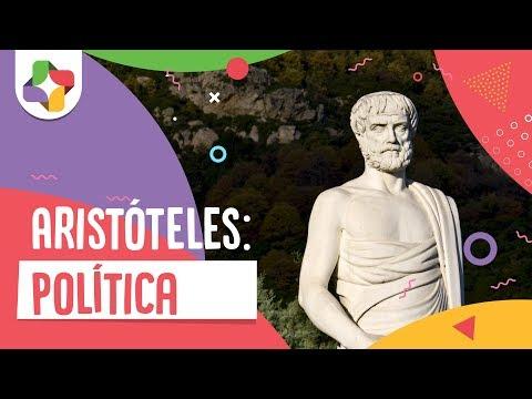 Aristóteles: [ES][DQ]Política[ES][DQ] - Filosofía - Educatina