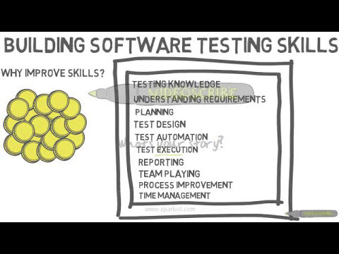 Software Testing training - Building software testing skills
