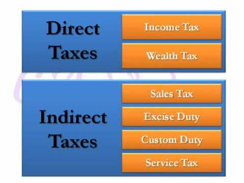 CA Shiksha - Basics of Taxation