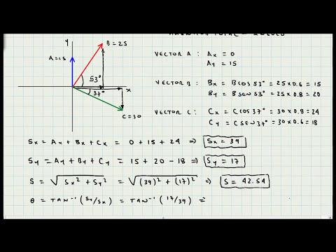 Ejercicio Aplicacion Componentes de un Vector - Suma de Vectores - Conceptos Basicos - Video 027