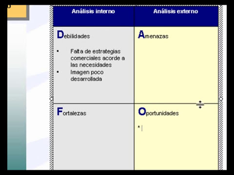 Como hacer un Plan de Marketing-Analisis DAFO-Video 3