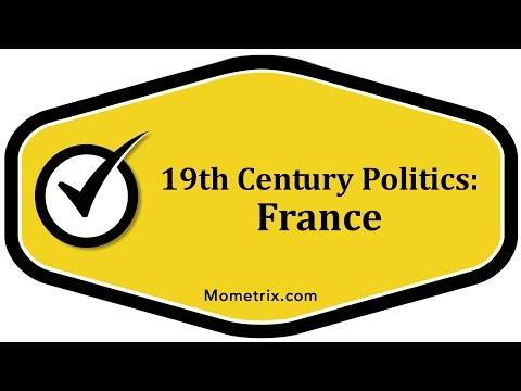 19th Century Politics - France