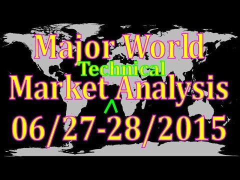 Weekend Major WORLD Market Analysis 06/27-28/2015