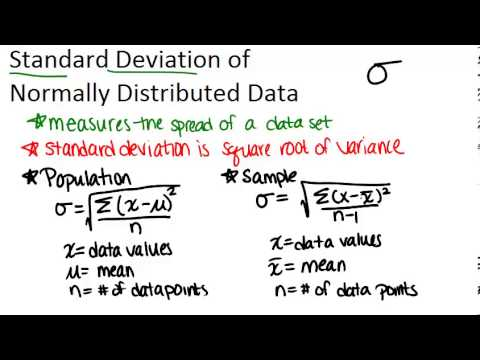Standard Deviation of Normally Distributed Data Principles