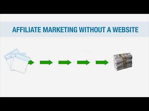 Affiliate Marketing For Beginners 6- Affiliate Marketing Without a Website | Make Money Online