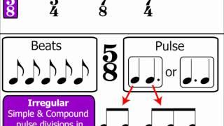 Time Signatures Part 4: Irregular Time Signatures (Music Theory)