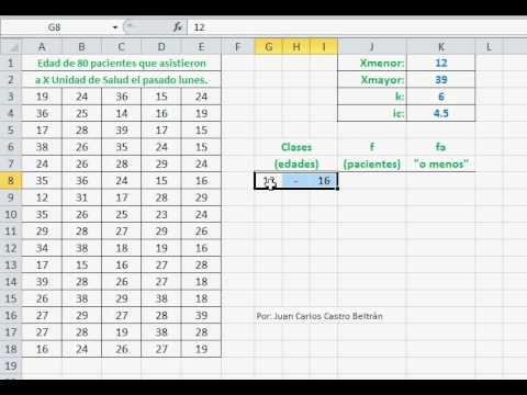 Tabla de distribución de clases y frecuencias (INSAJUT)