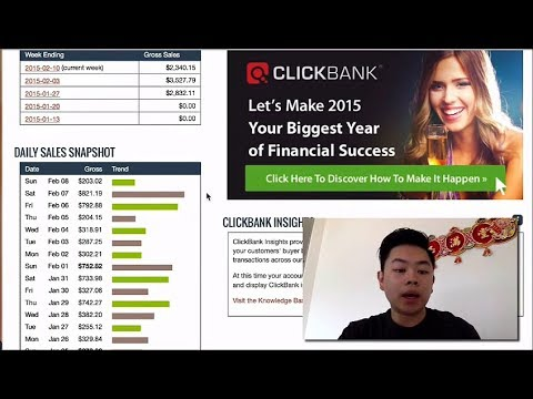 How To Promote Clickbank Products Without a Website with Free FAST Traffic CB Passive Income Review