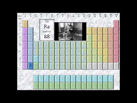 The Periodic Table (Rapping the elements!)