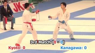 2015 JKF All Japan - Male Team Kumite