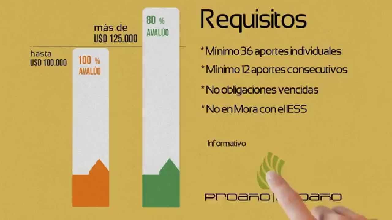 prestamos hipotecarios en el iess ecuador