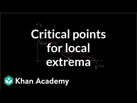 Testing critical points for local extrema