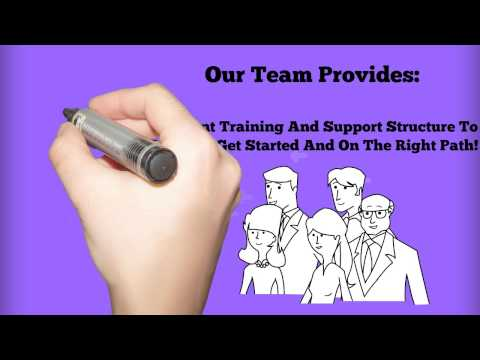Home Based Business Opportunities 2014 - GUARANTEED SUCCESS!