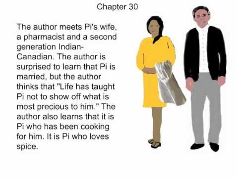 Life of Pi - Summaries of Chapters 29-36