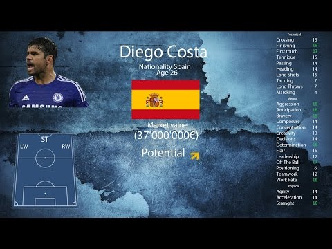 Diego Costa Chelsea [Skills & Assists & Goals] 2014-2015