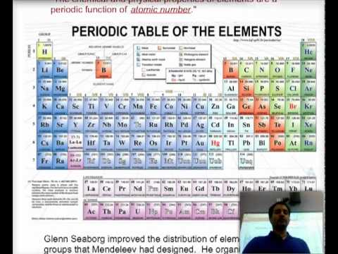 Video 9 Classification Of Elements Part 2 The Periodic