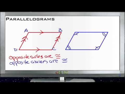 Parallelograms Principles - Basic