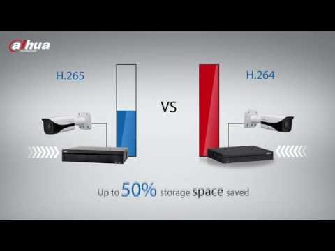 NVR4000-4KS2- H265 Pioneer- Dahua