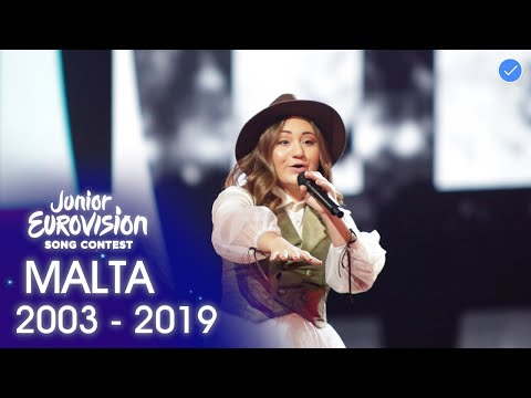 Malta in The Junior Eurovision Song Contest 2003 - 2019