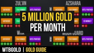 How I'm Making 5 Million Gold a Month (to Give Away)