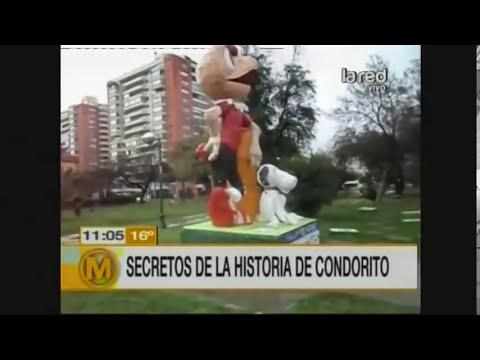Secretos de la historia de Condorito