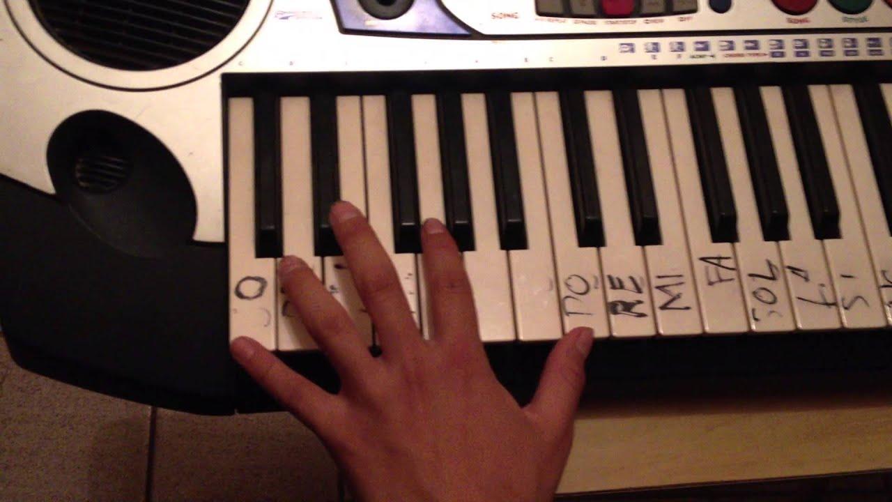 Tutorial De Piano Musica Melodica Para Elisa Facil de ...