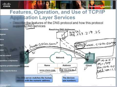 CCNA1 - Clase 2: Funcionalidad de la Capa y Protocolos de Aplicación