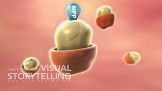 Neurodermatitis Mode of Action Animation