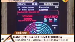 Polémica en Diputados ante la aprobación de la reforma del Consejo de la Magistratura 25.4.13