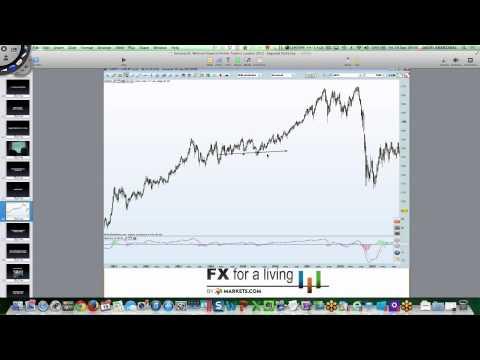 Inversión segura en el mercado Forex: El carry Trade