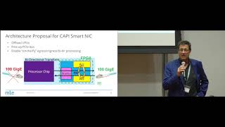 OpenPOWER Summit Europe 2018: Network Protocol Acceleration With CAPI SNAP