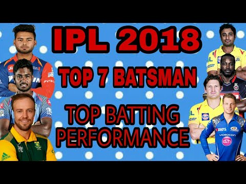 IPL 2018.Top batting performance. Top batsman.
