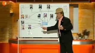 Goldman Sachs - Eine Bank lenkt die Welt - Neues aus der Anstalt 13.11.2012 -  die Bananenrepublik
