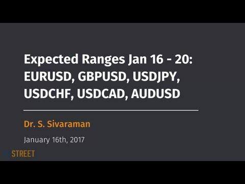 Expected Ranges Jan 16 - 20: EURUSD, GBPUSD, USDJPY, USDCHF, USDCAD, AUDUSD