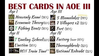 BEST Cards in Age of Empires III