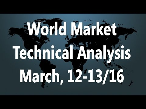 World Market Technical Analysis March 12-13/2016