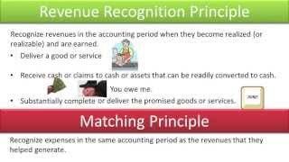 Accrual Accounting:  Revenue Recognition And The Matching Principle - Slides 1-15