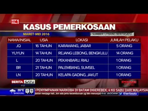 media video pemerkosaan 3gp