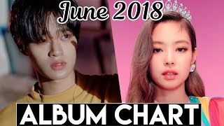 [TOP 30] Best-Selling KPop Albums (in June 2018)