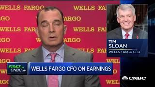 Wells Fargo whistleblower on fraudulent banking practices