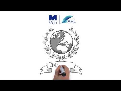 Trendfolge bei apano: Das Man AHL Diversified Handelssystem