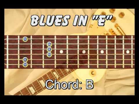 Free Guitar Lesson. Practise Improvisation. Blues In E