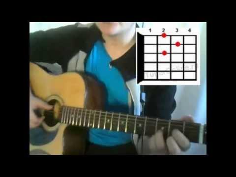 Быстрое обучение игре на гитаре с нуля