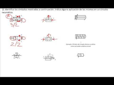 Ejercicio resuelto símbolos válvulas neumáticas