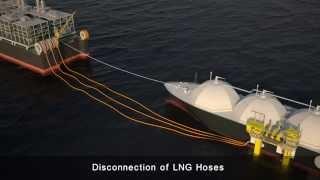 HiLoad FLNG Offloading Operation - 4 min